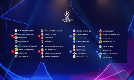 Definidos los grupos de la UEFA Champions League 2021-2022