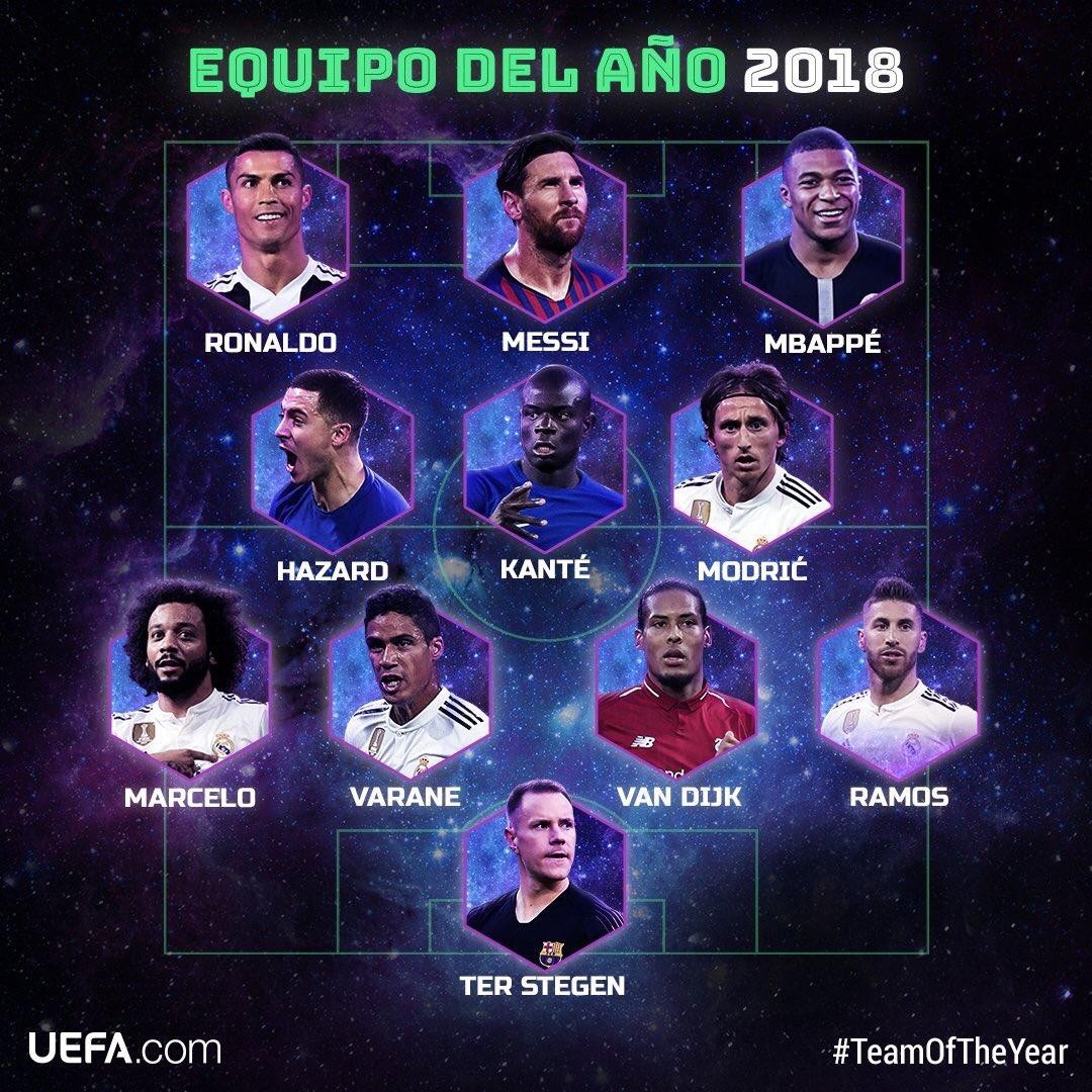 La UEFA anunció este viernes el nombre de los once integrantes del equipo seleccionado por los aficionados, después de recibir más de 1,8 millones de votos